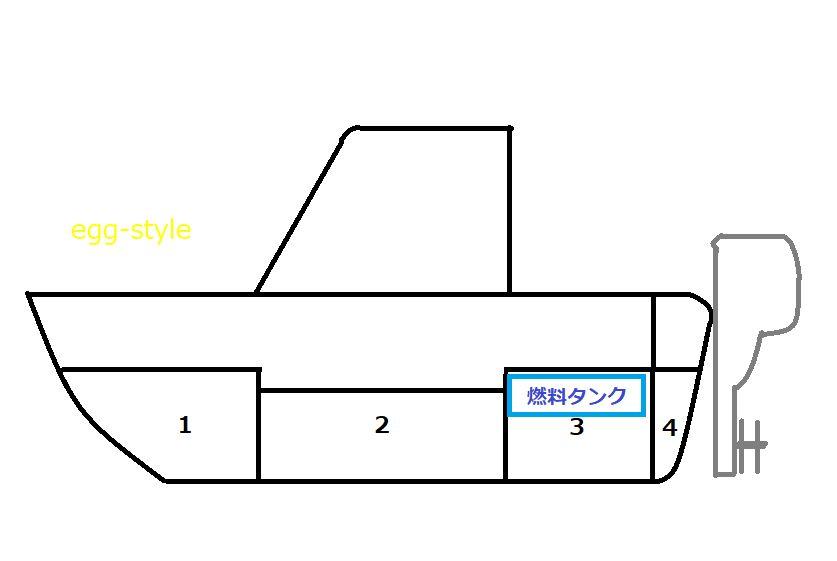 ボート隔壁区分図(FC24=meikeimaruの場合)