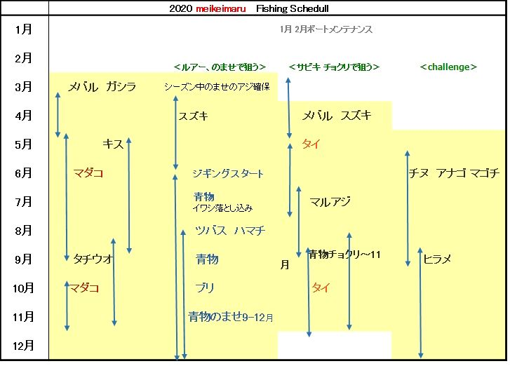 2020年 meikeimaru Fishing Schedule