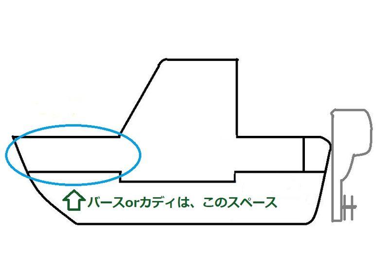 小型艇で広いはずがない空間を使ってみる